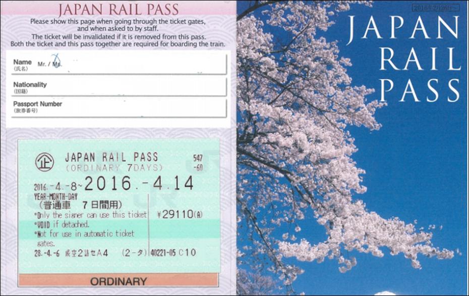 Rail pas z obou stran. Důležité je ukazovat datum platnosti vždy při procházení turniketem a průvodčímu ve vlaku